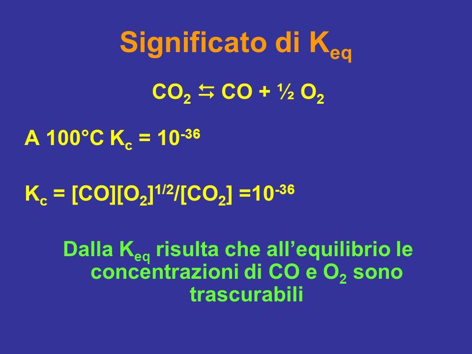 Significato di Keq CO2  CO + ½ O2 A 100°C Kc = 10-36