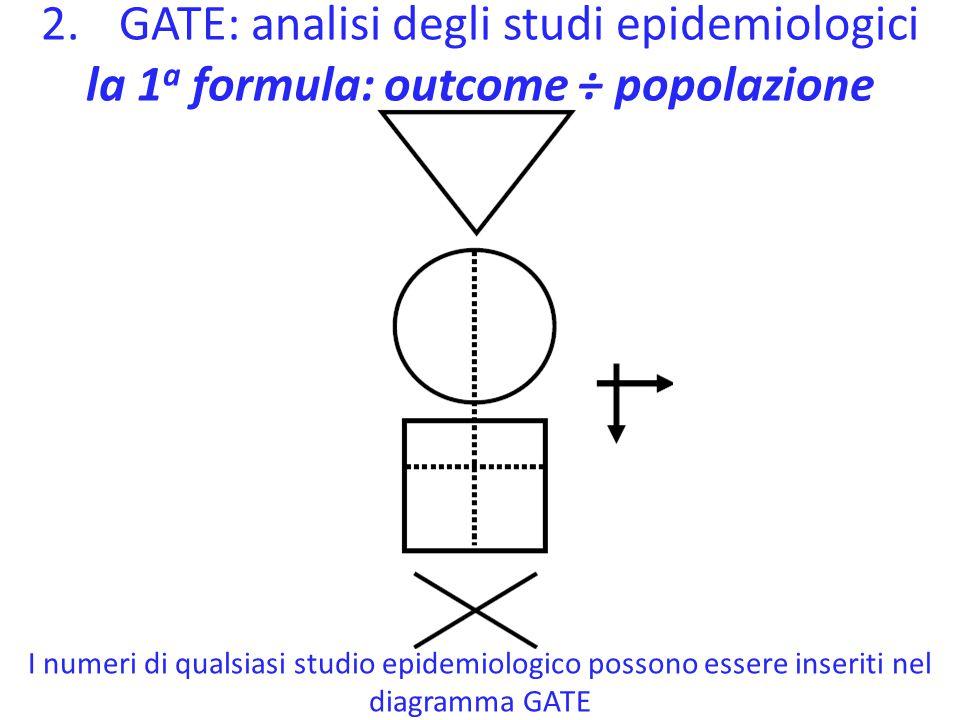 la 1a formula: outcome ÷ popolazione