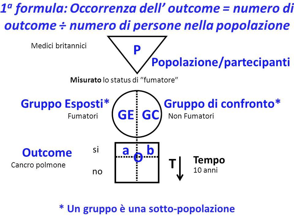 Popolazione/partecipanti * Un gruppo è una sotto-popolazione