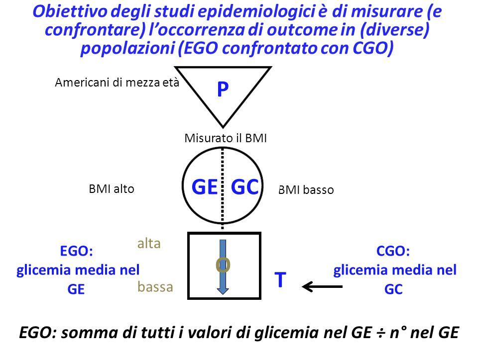 EGO: somma di tutti i valori di glicemia nel GE ÷ n° nel GE