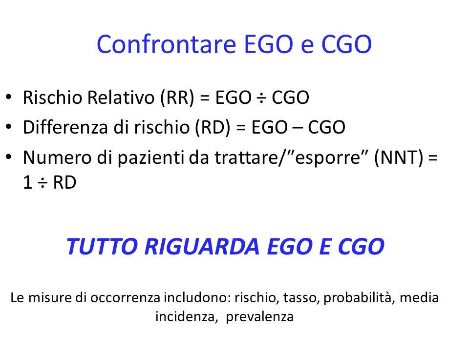 TUTTO RIGUARDA EGO E CGO