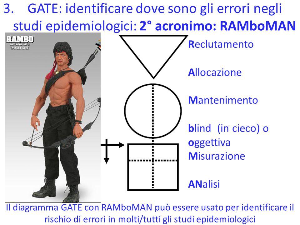GATE: identificare dove sono gli errori negli studi epidemiologici: 2° acronimo: RAMboMAN