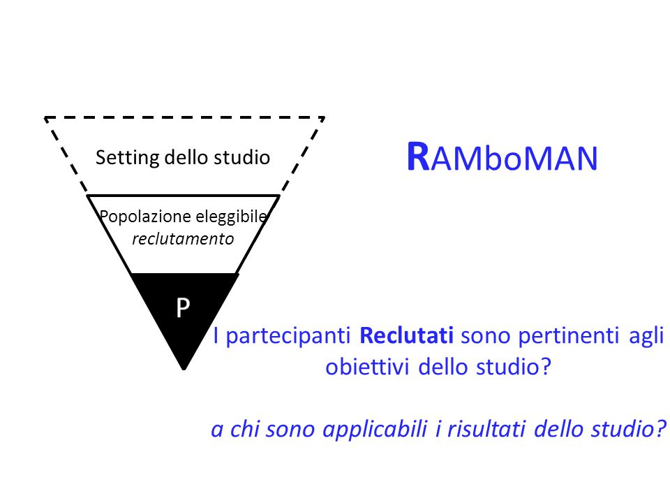 RAMboMAN Setting dello studio. Popolazione eleggibile. reclutamento. I partecipanti Reclutati sono pertinenti agli obiettivi dello studio