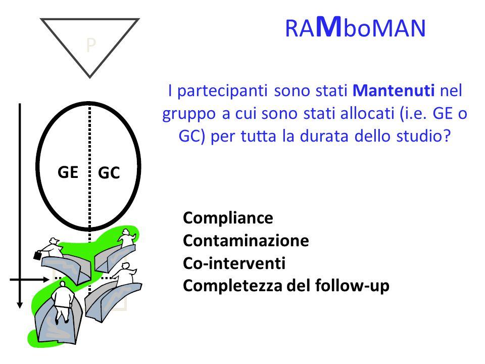 GE GC. RAMboMAN. I partecipanti sono stati Mantenuti nel gruppo a cui sono stati allocati (i.e. GE o GC) per tutta la durata dello studio