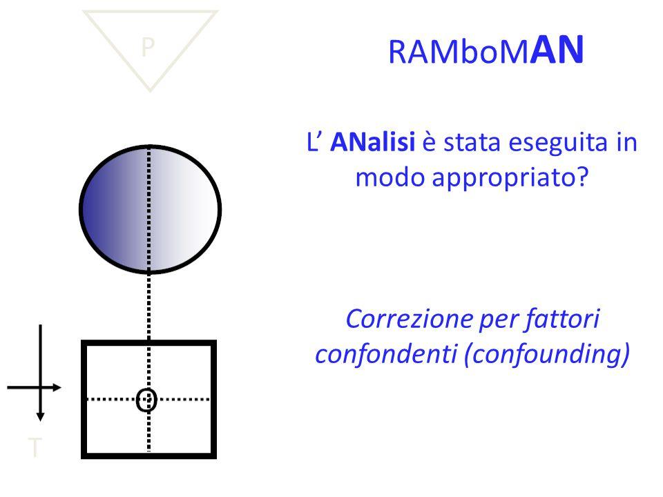RAMboMAN L' ANalisi è stata eseguita in modo appropriato