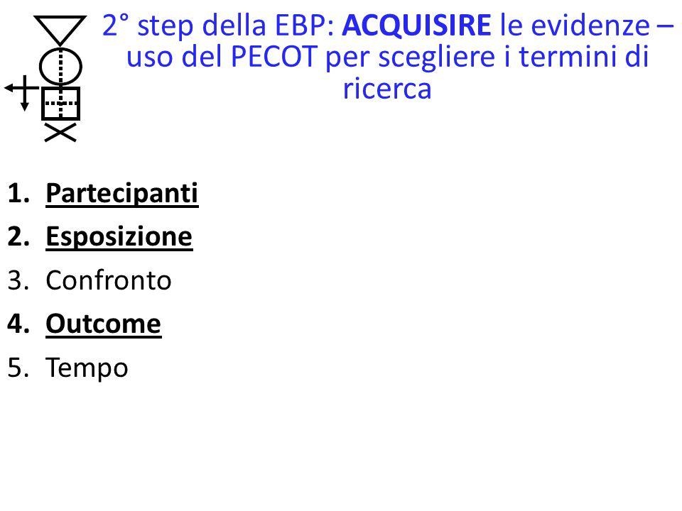 2° step della EBP: ACQUISIRE le evidenze – uso del PECOT per scegliere i termini di ricerca