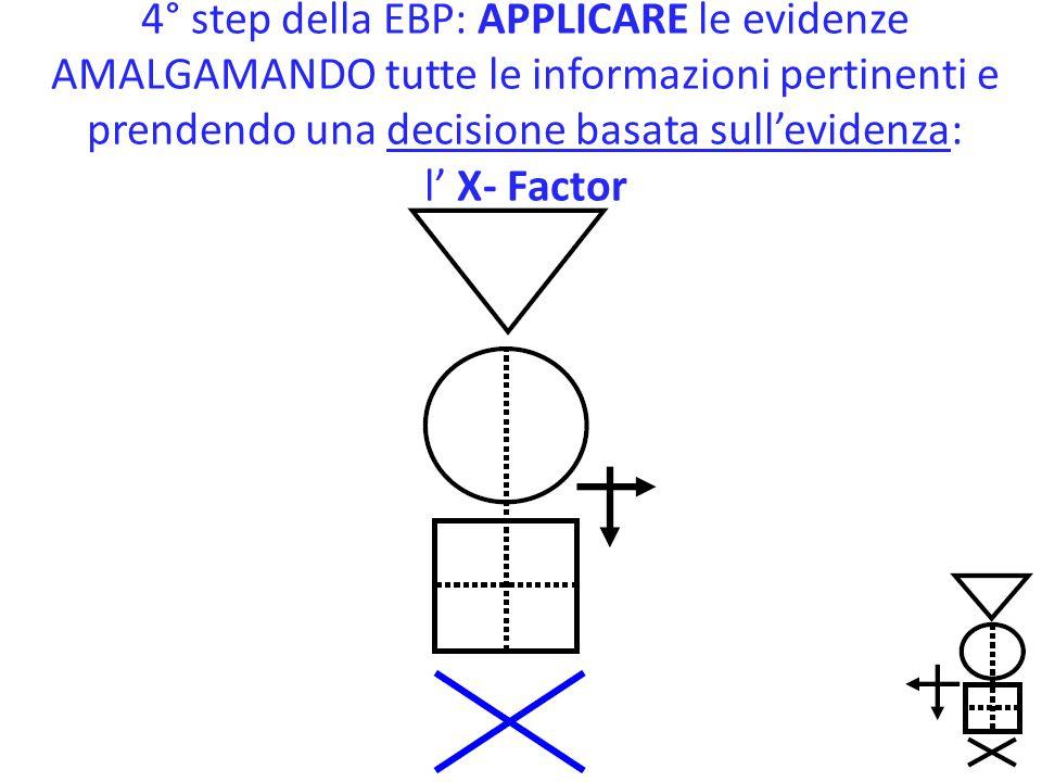 4° step della EBP: APPLICARE le evidenze AMALGAMANDO tutte le informazioni pertinenti e prendendo una decisione basata sull'evidenza: