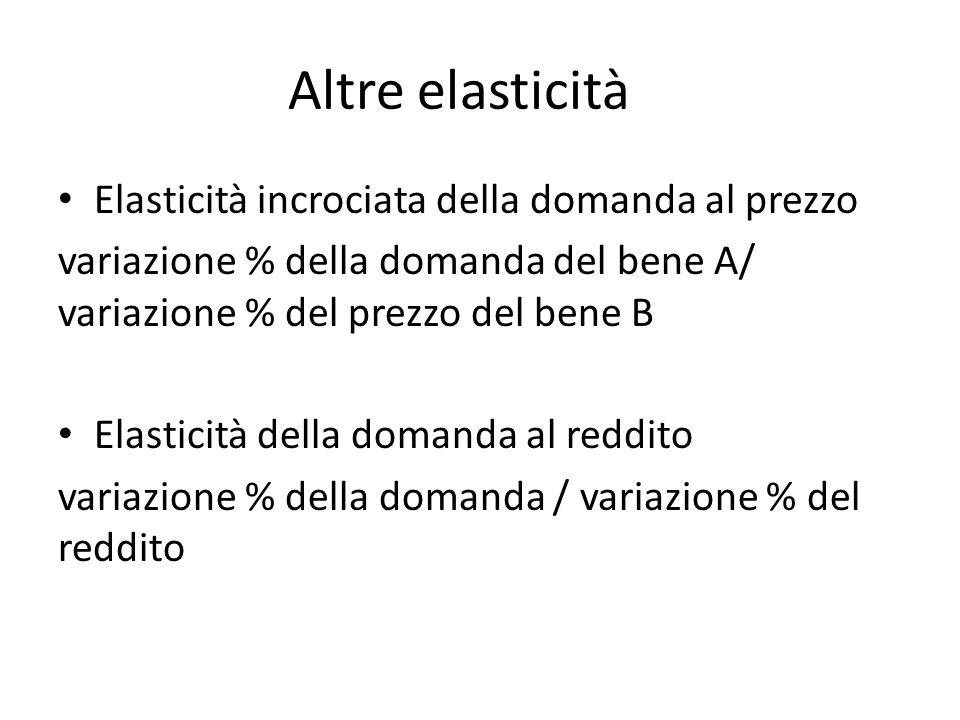 Altre elasticità Elasticità incrociata della domanda al prezzo