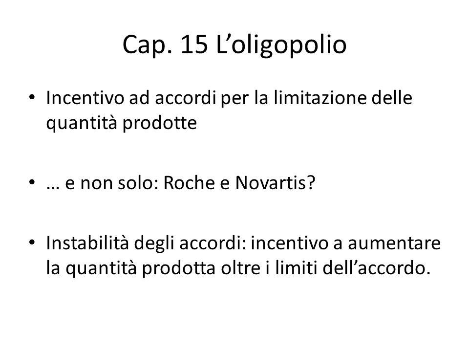 Cap. 15 L'oligopolio Incentivo ad accordi per la limitazione delle quantità prodotte. … e non solo: Roche e Novartis