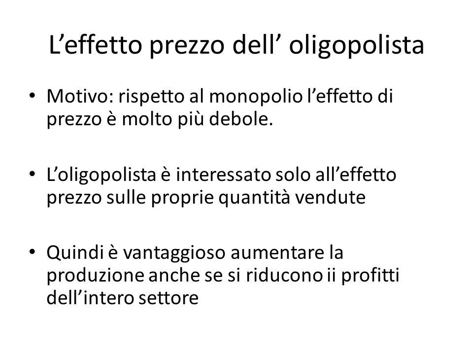 L'effetto prezzo dell' oligopolista
