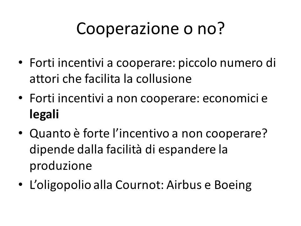 Cooperazione o no Forti incentivi a cooperare: piccolo numero di attori che facilita la collusione.