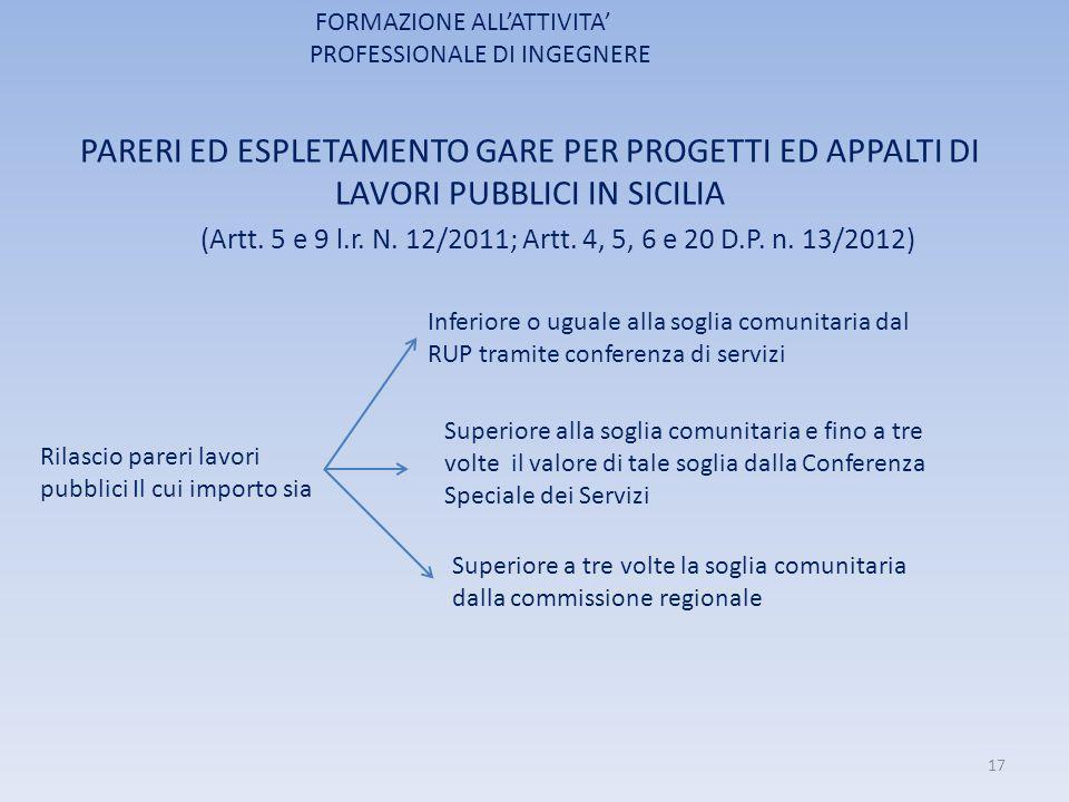 FORMAZIONE ALL'ATTIVITA' PROFESSIONALE DI INGEGNERE