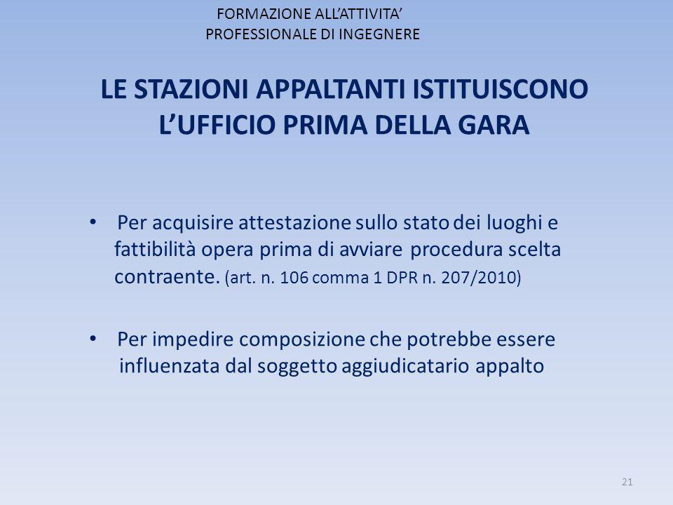 LE STAZIONI APPALTANTI ISTITUISCONO L'UFFICIO PRIMA DELLA GARA