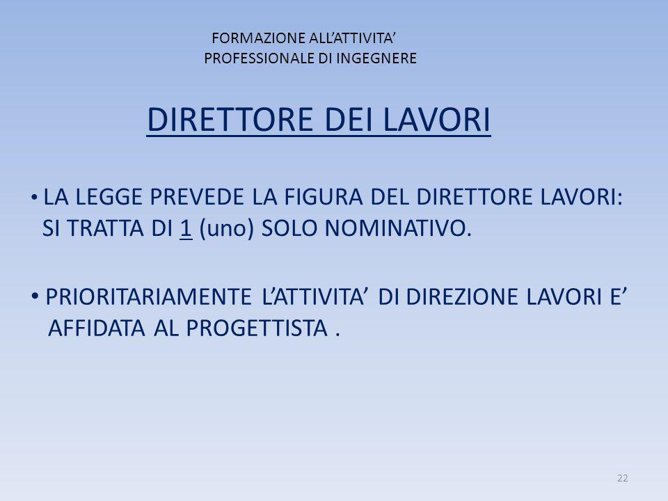 DIRETTORE DEI LAVORI SI TRATTA DI 1 (uno) SOLO NOMINATIVO.