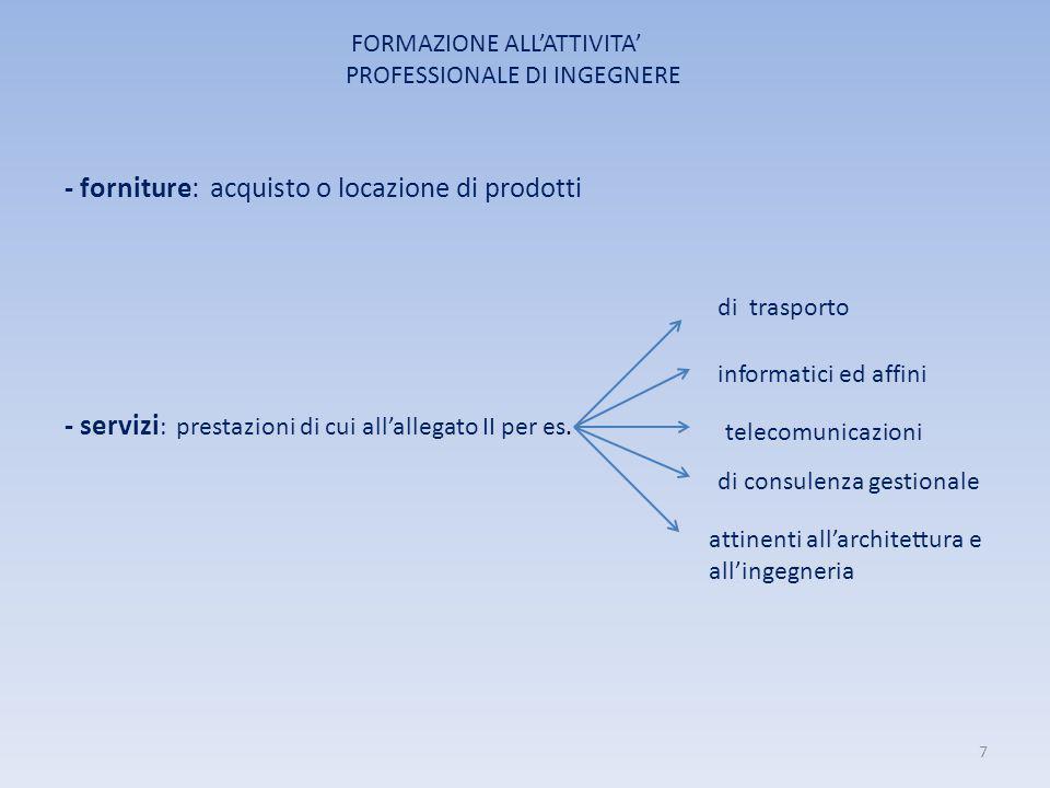 - forniture: acquisto o locazione di prodotti