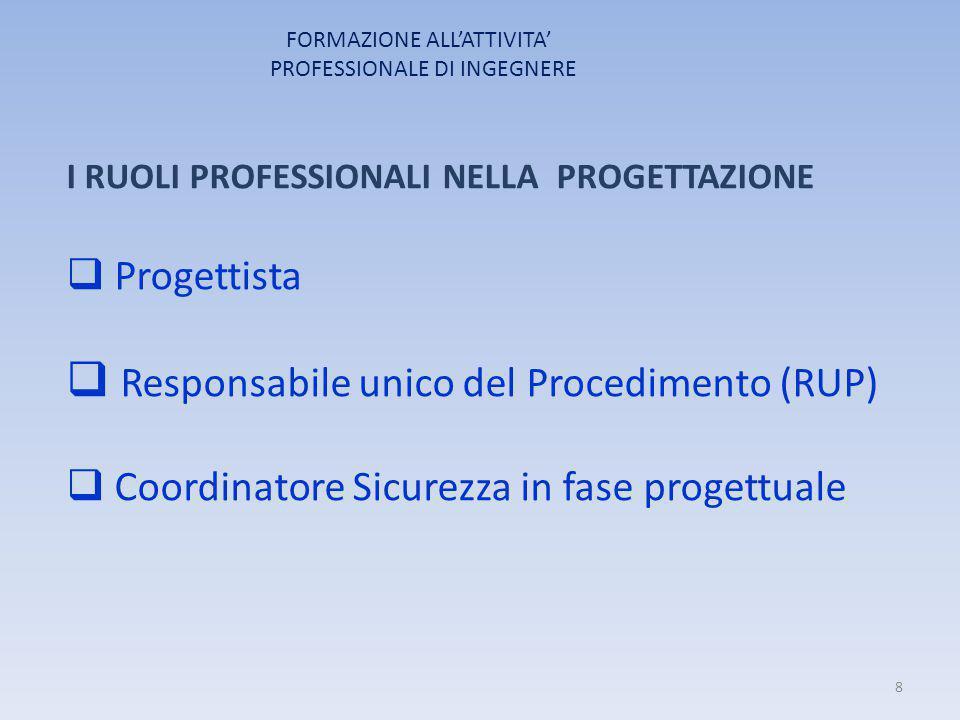 Responsabile unico del Procedimento (RUP)