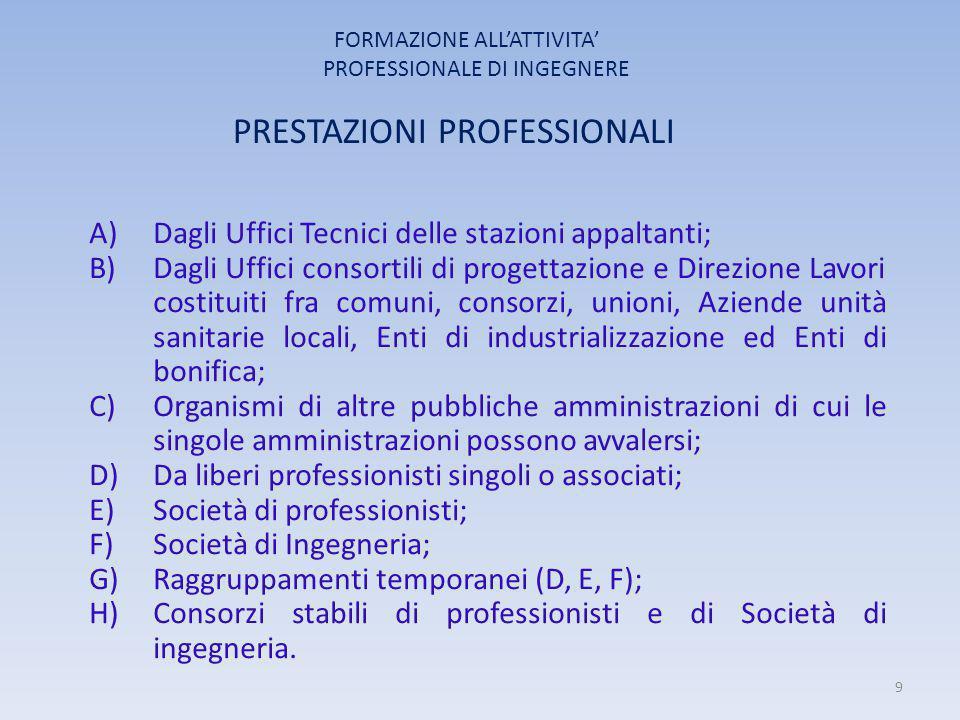 PRESTAZIONI PROFESSIONALI