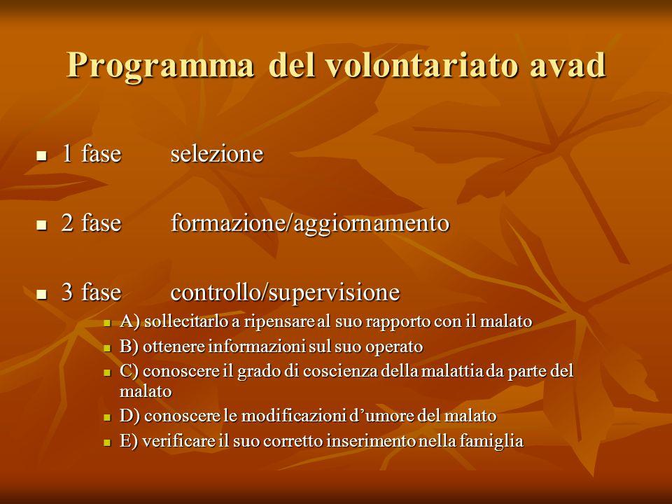 Programma del volontariato avad