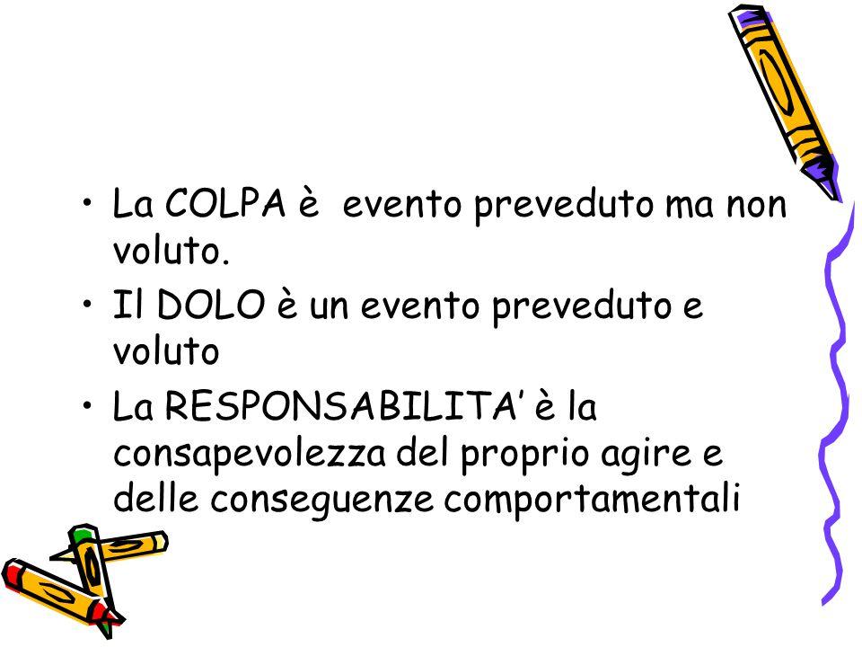 La COLPA è evento preveduto ma non voluto.