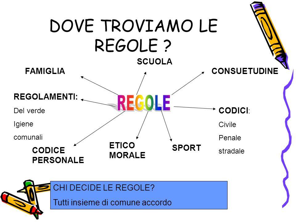 DOVE TROVIAMO LE REGOLE