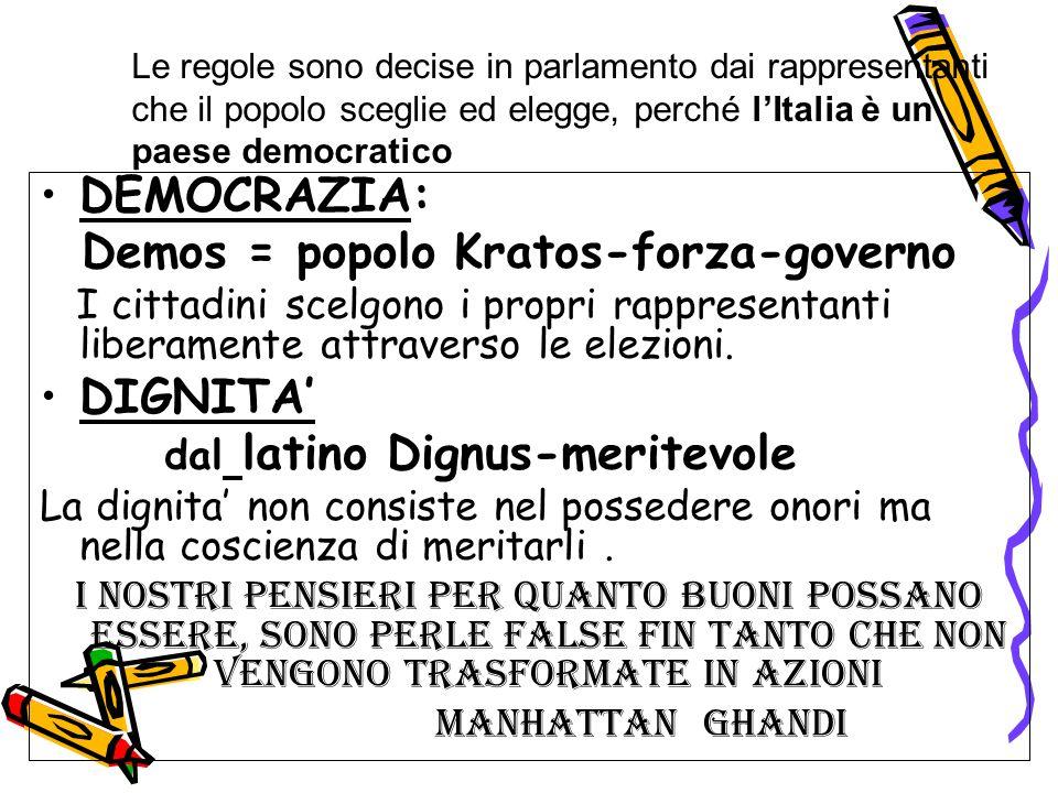 Demos = popolo Kratos-forza-governo