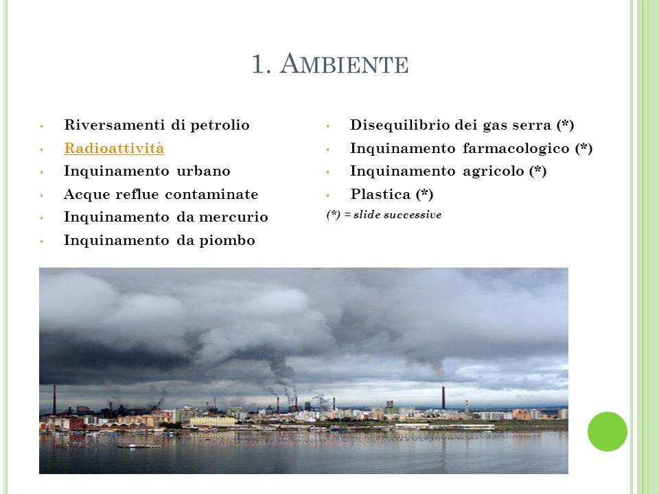 1. Ambiente Riversamenti di petrolio Radioattività Inquinamento urbano