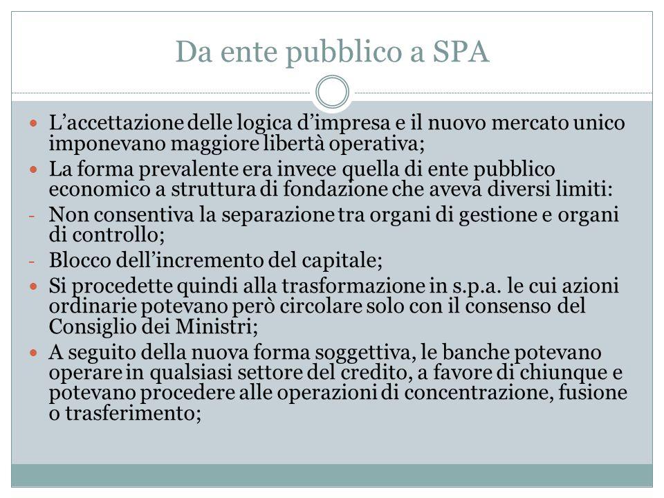 Da ente pubblico a SPA L'accettazione delle logica d'impresa e il nuovo mercato unico imponevano maggiore libertà operativa;