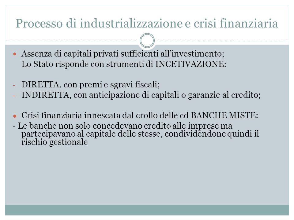 Processo di industrializzazione e crisi finanziaria