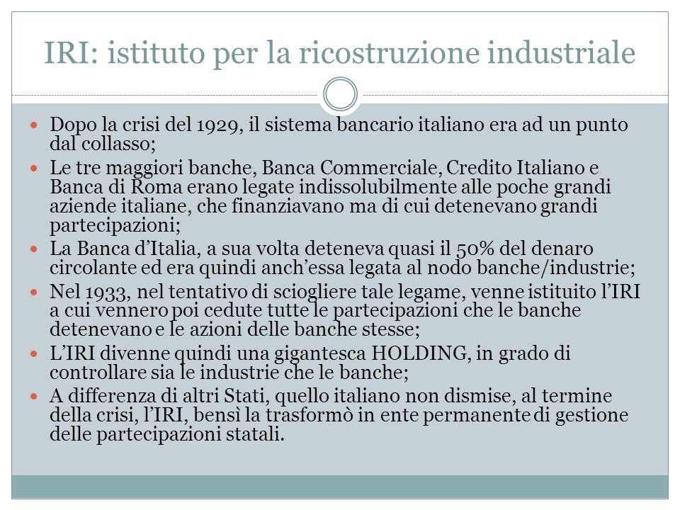 IRI: istituto per la ricostruzione industriale