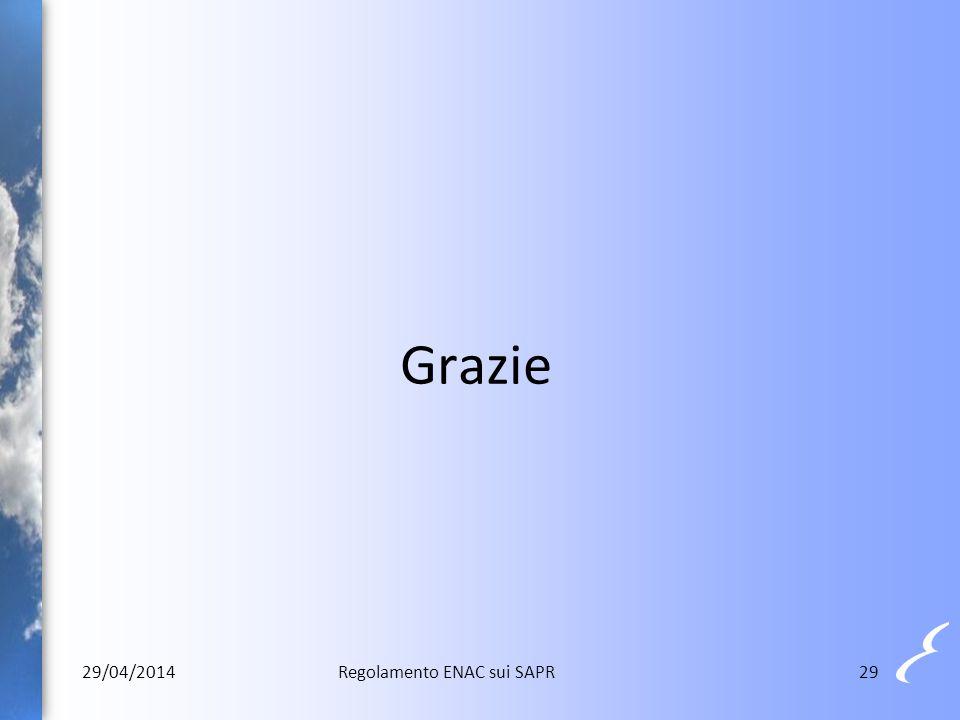 Grazie 29/04/2014 Regolamento ENAC sui SAPR