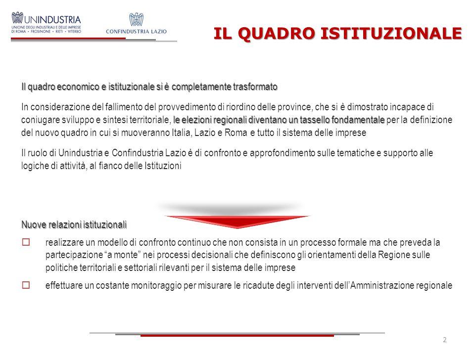 IL QUADRO NORMATIVO Lazio, regione a statuto speciale