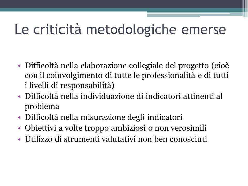 Le criticità metodologiche emerse