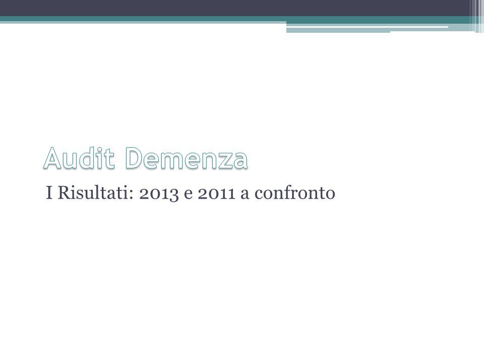 Audit Demenza I Risultati: 2013 e 2011 a confronto