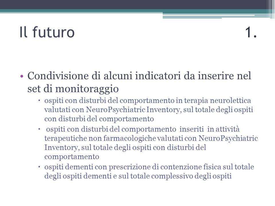 Il futuro 1. Condivisione di alcuni indicatori da inserire nel set di monitoraggio.