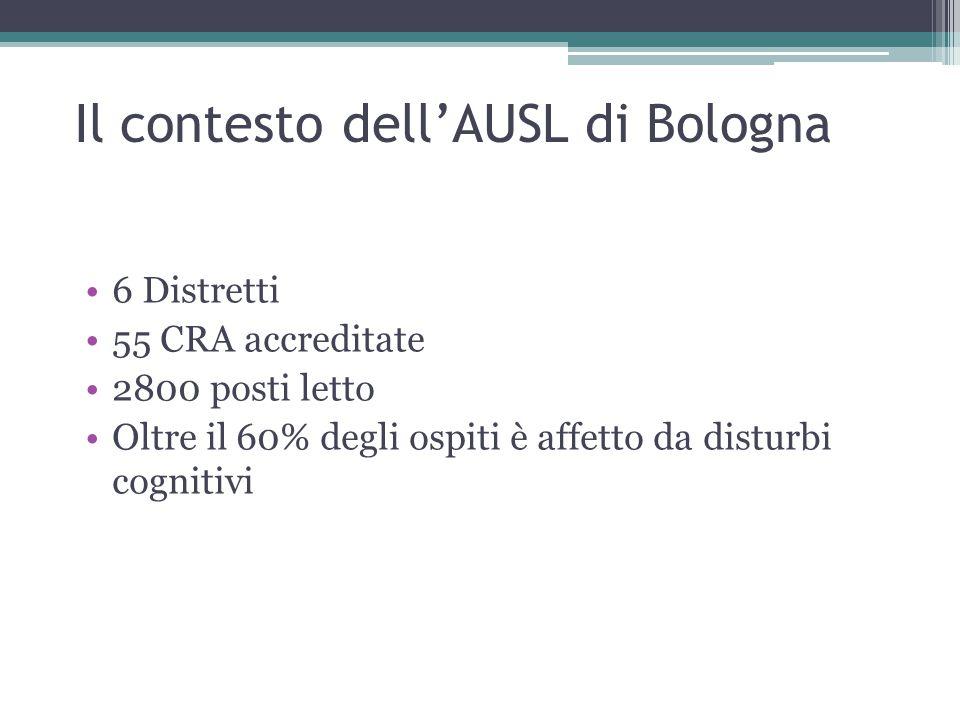 Il contesto dell'AUSL di Bologna