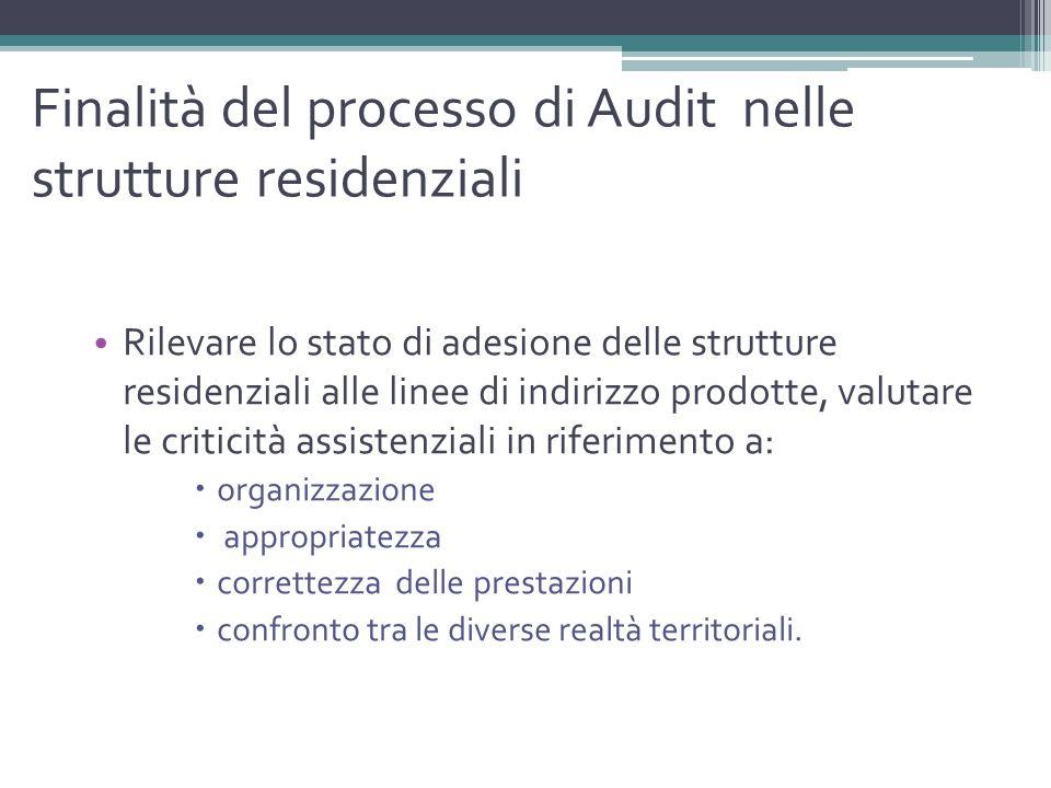 Finalità del processo di Audit nelle strutture residenziali