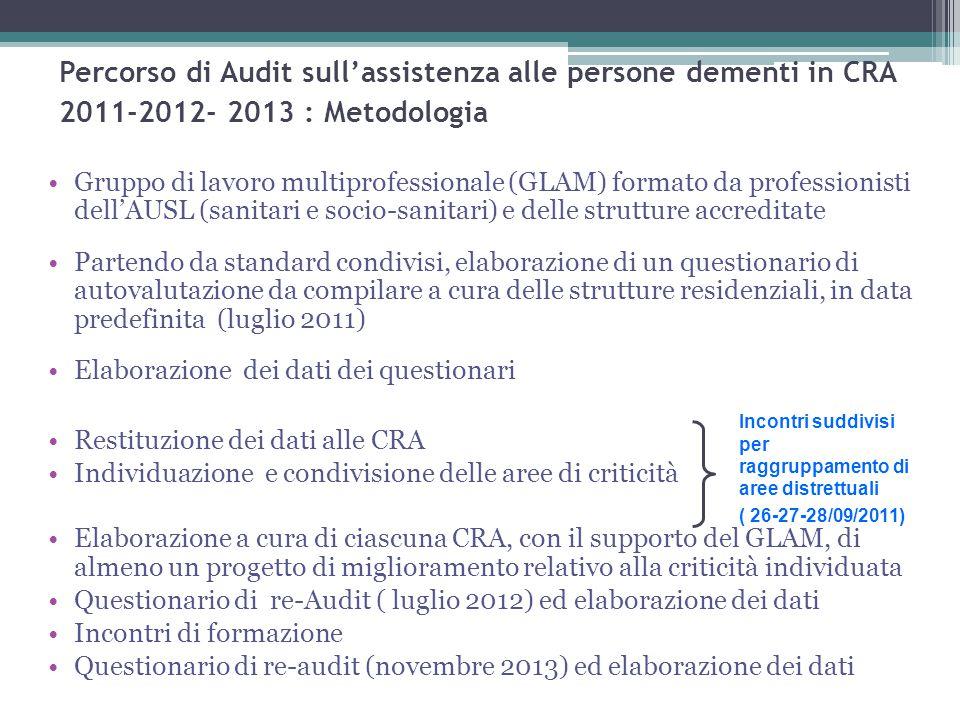 Percorso di Audit sull'assistenza alle persone dementi in CRA 2011-2012- 2013 : Metodologia