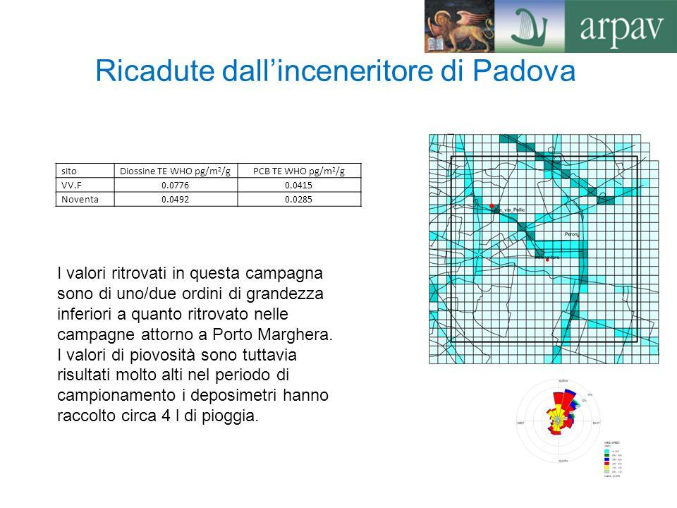 Ricadute dall'inceneritore di Padova
