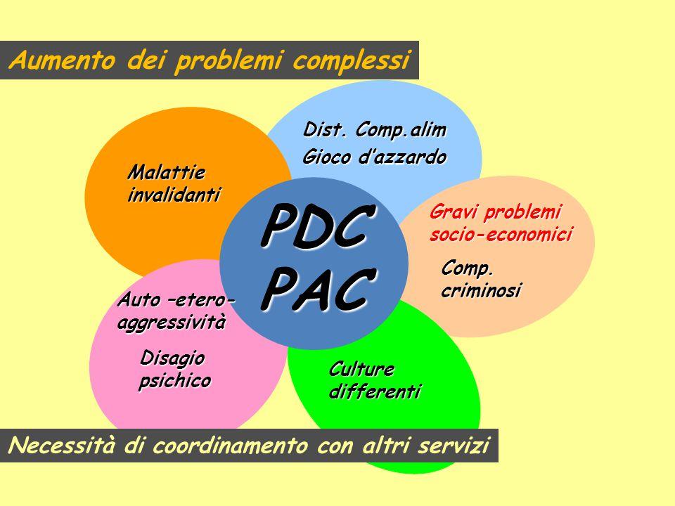 PDC PAC Aumento dei problemi complessi