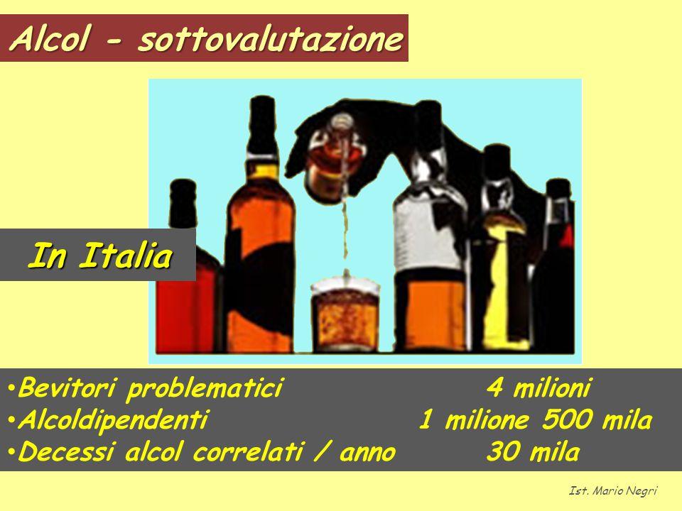 Alcol - sottovalutazione
