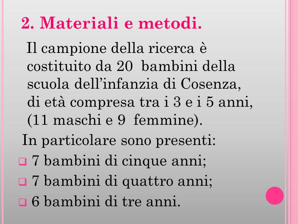 2. Materiali e metodi.