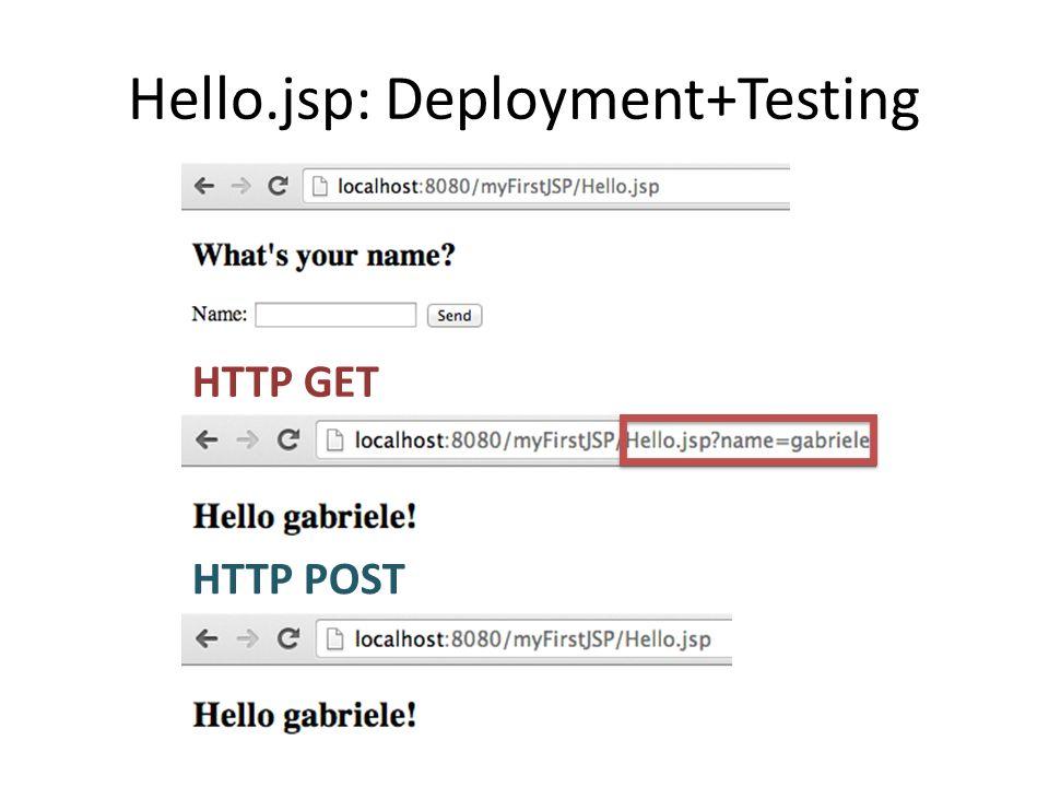 Hello.jsp: Deployment+Testing