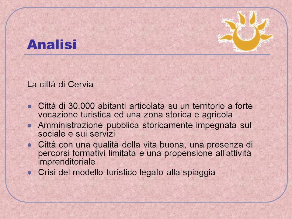 Analisi La città di Cervia