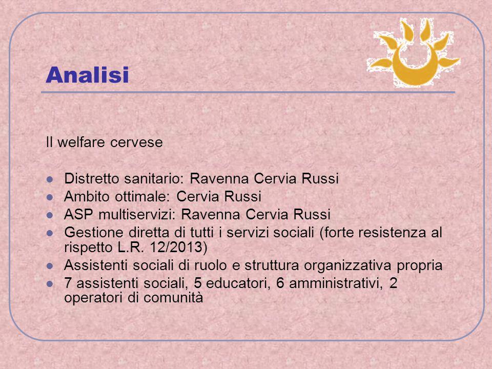 Analisi Il welfare cervese Distretto sanitario: Ravenna Cervia Russi