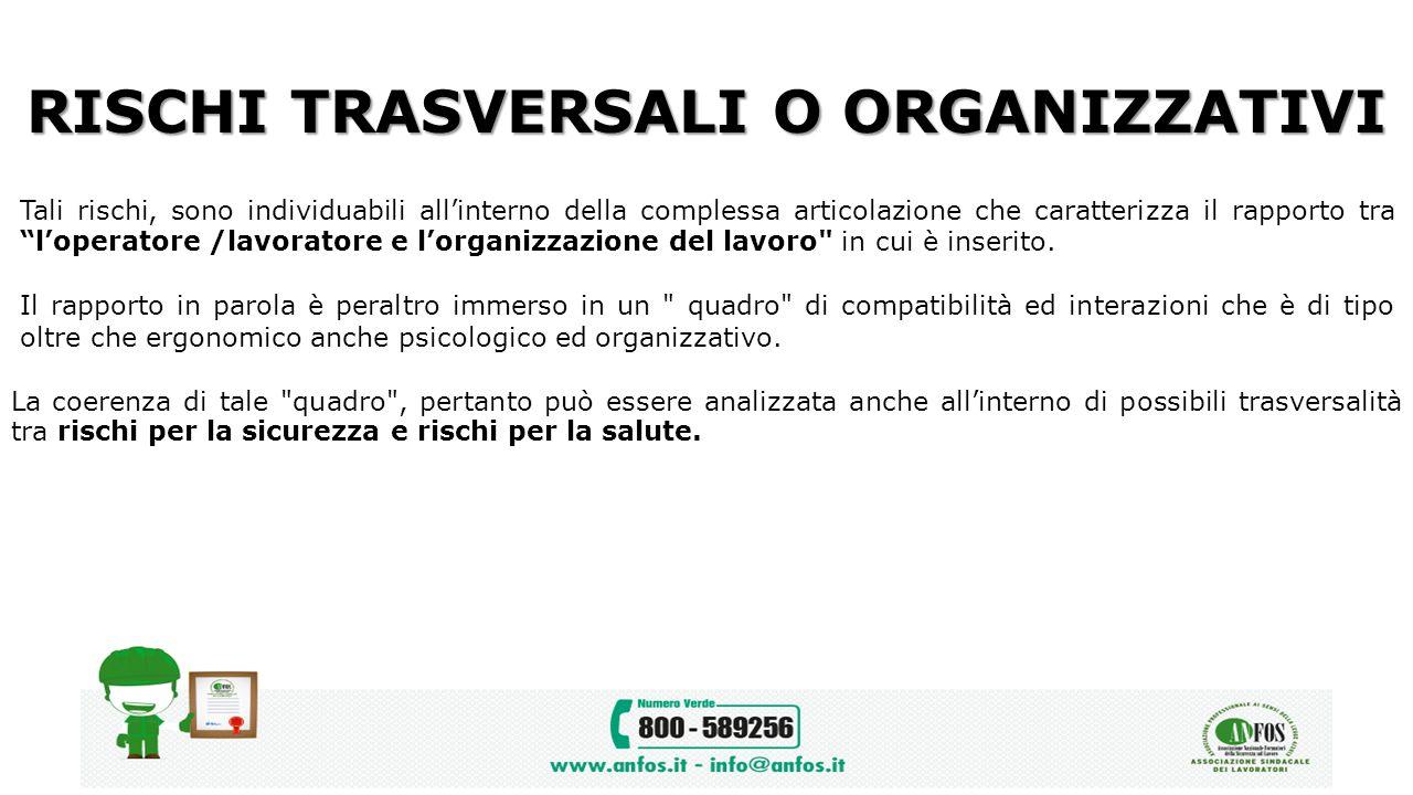 RISCHI TRASVERSALI O ORGANIZZATIVI