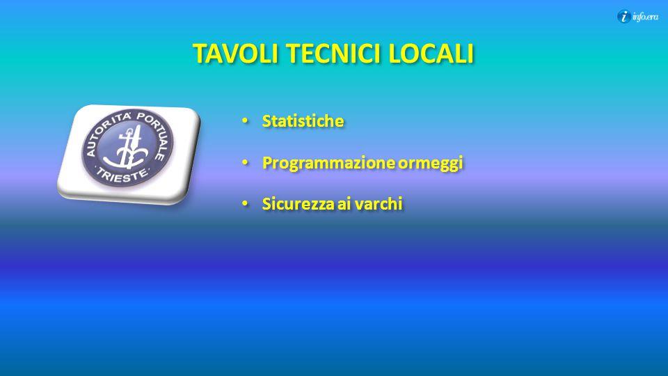 TAVOLI TECNICI LOCALI Statistiche Programmazione ormeggi