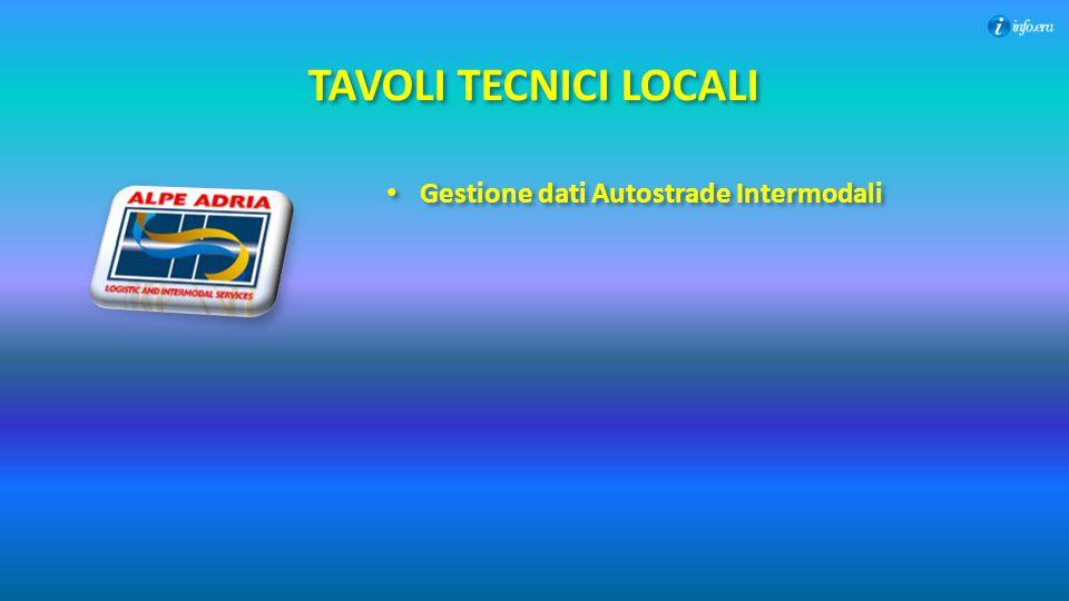 TAVOLI TECNICI LOCALI Gestione dati Autostrade Intermodali