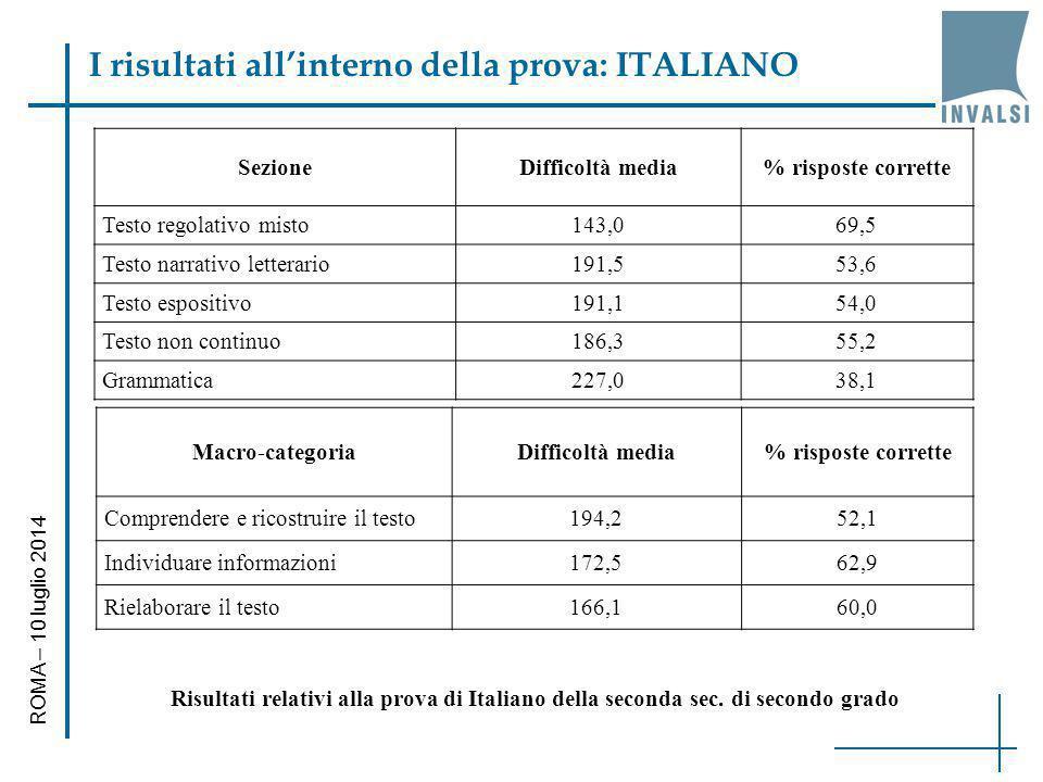 I risultati all'interno della prova: ITALIANO