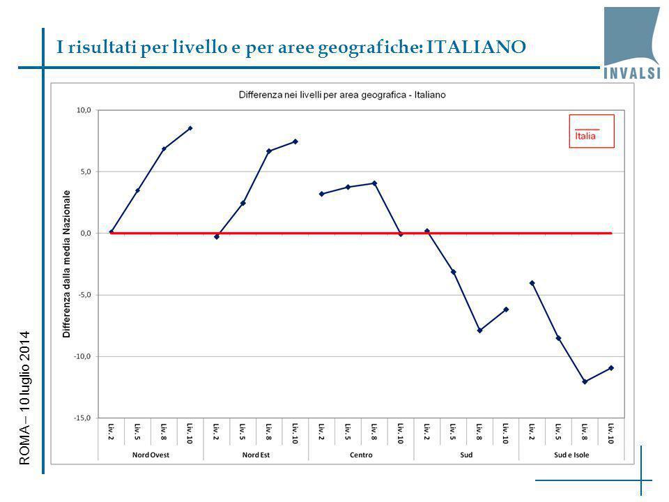 I risultati per livello e per aree geografiche: ITALIANO