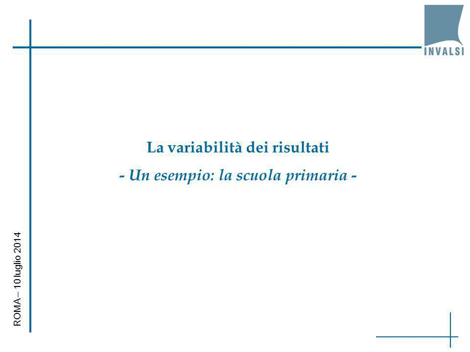 La variabilità dei risultati - Un esempio: la scuola primaria -